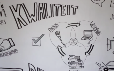 Verslag van het certificeringsproces door directeur-bestuurder Bibliotheek Midden-Brabant